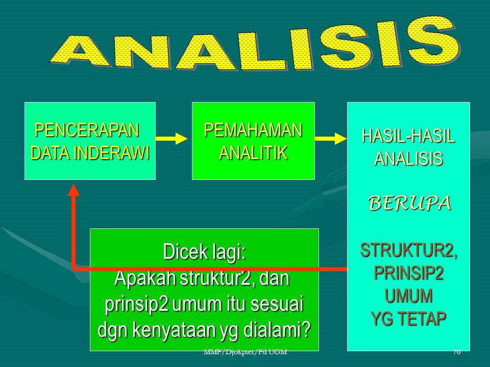 ANALISIS Dicek lagi: Apakah struktur2, dan prinsip2 umum itu sesuai