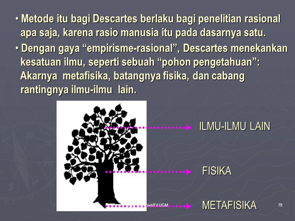 Metode itu bagi Descartes berlaku bagi penelitian rasional