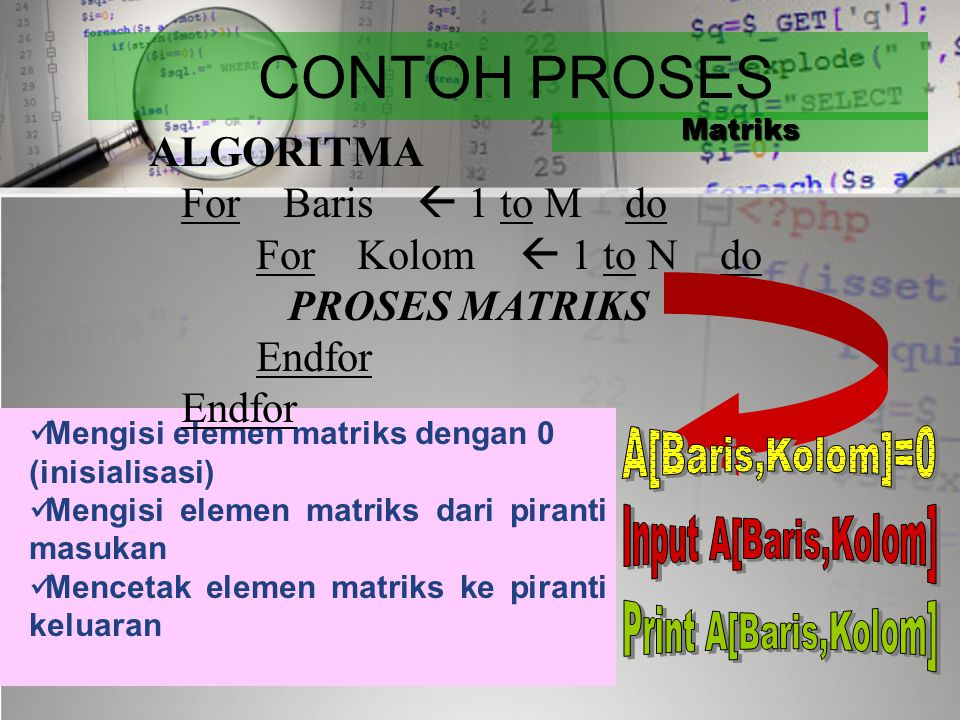 CONTOH PROSES ALGORITMA For Baris  1 to M do For Kolom  1 to N do