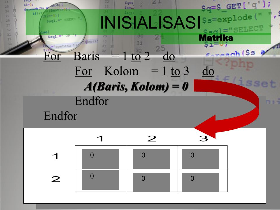 INISIALISASI For Baris = 1 to 2 do For Kolom = 1 to 3 do