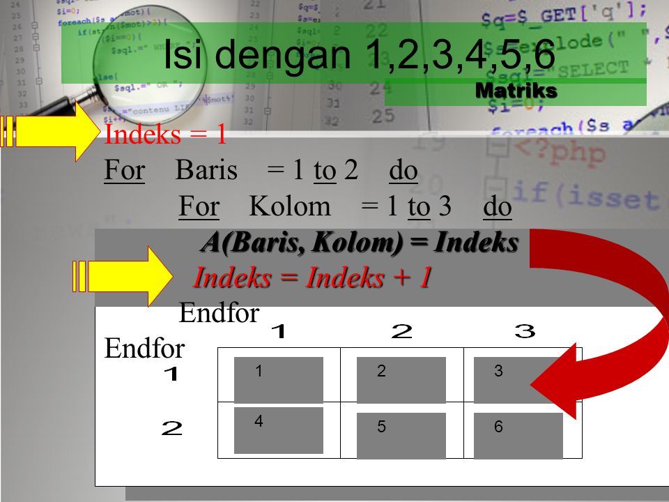 Isi dengan 1,2,3,4,5,6 Indeks = 1 For Baris = 1 to 2 do