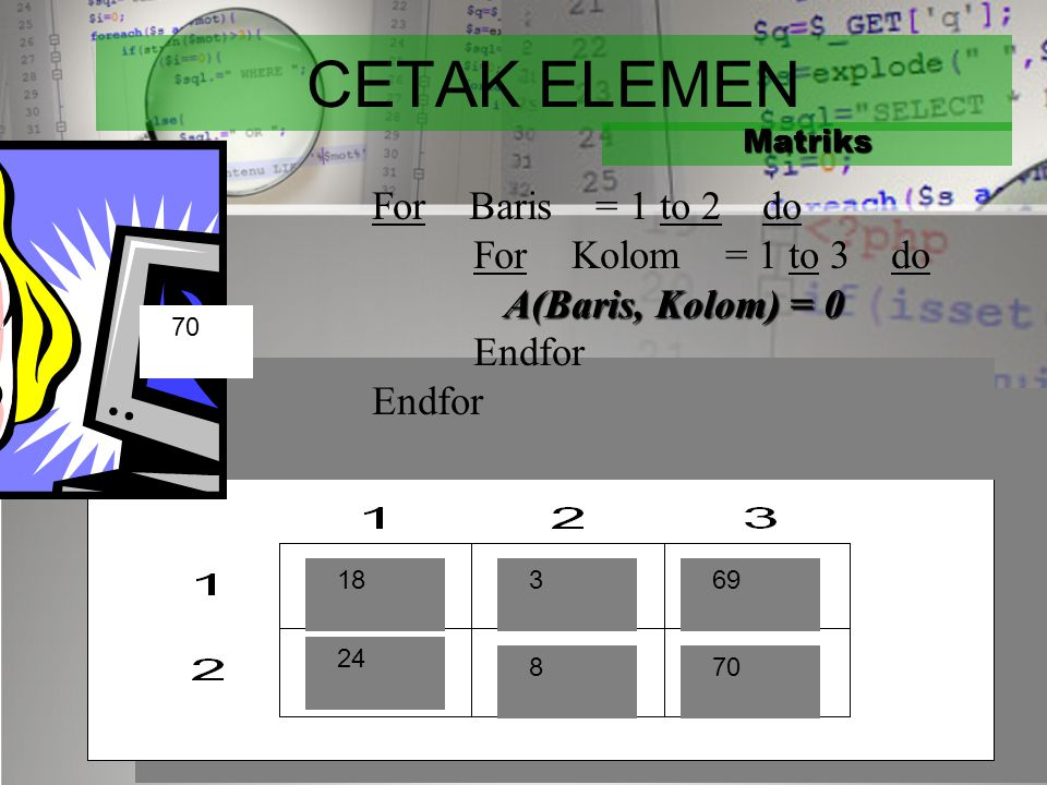 CETAK ELEMEN For Baris = 1 to 2 do For Kolom = 1 to 3 do