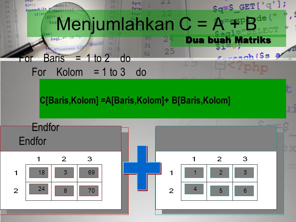 Menjumlahkan C = A + B For Baris = 1 to 2 do For Kolom = 1 to 3 do