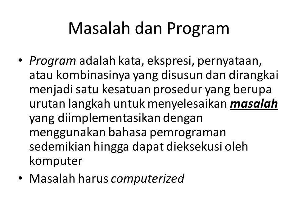 Masalah dan Program