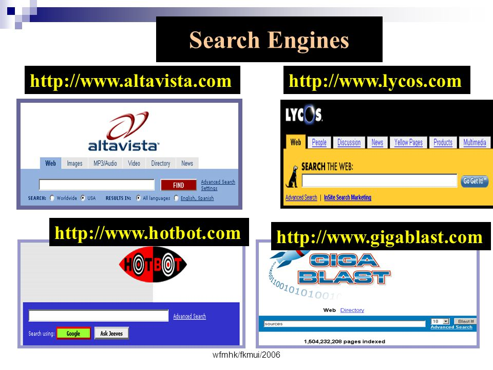 Search Engines http://www.altavista.com http://www.lycos.com