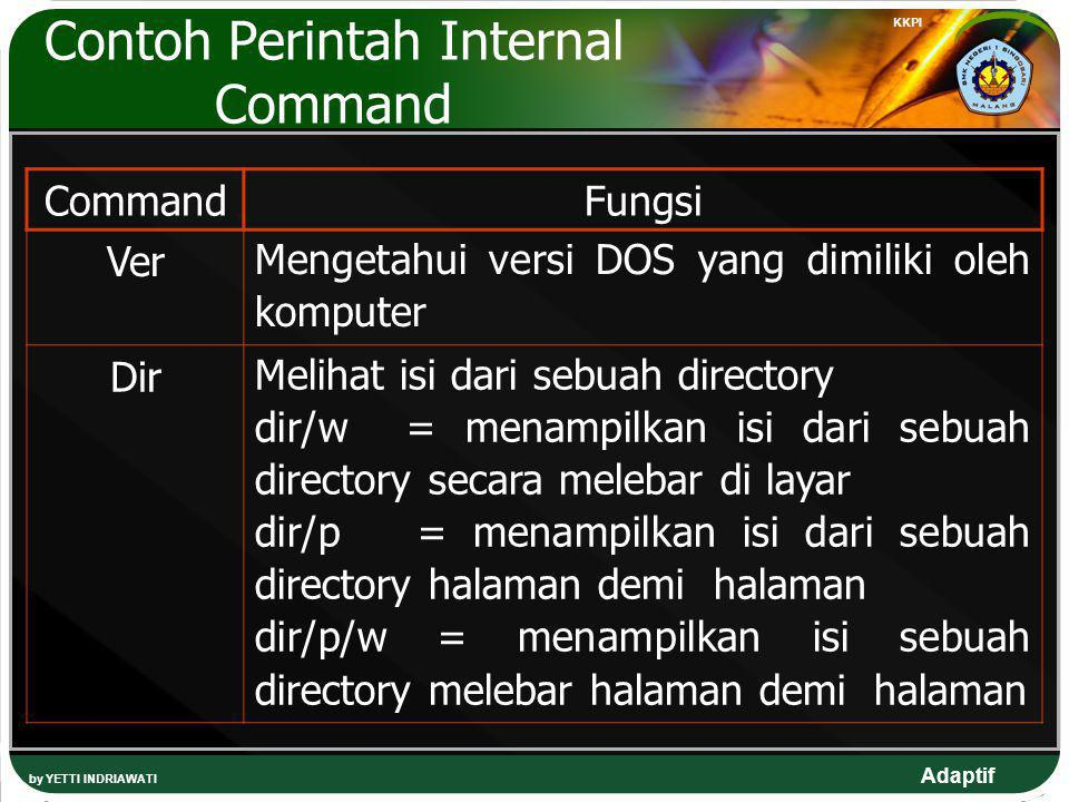Contoh Perintah Internal Command