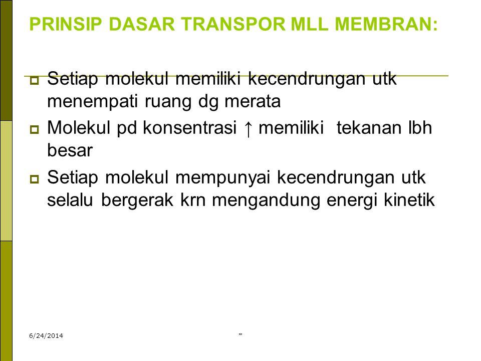 PRINSIP DASAR TRANSPOR MLL MEMBRAN: