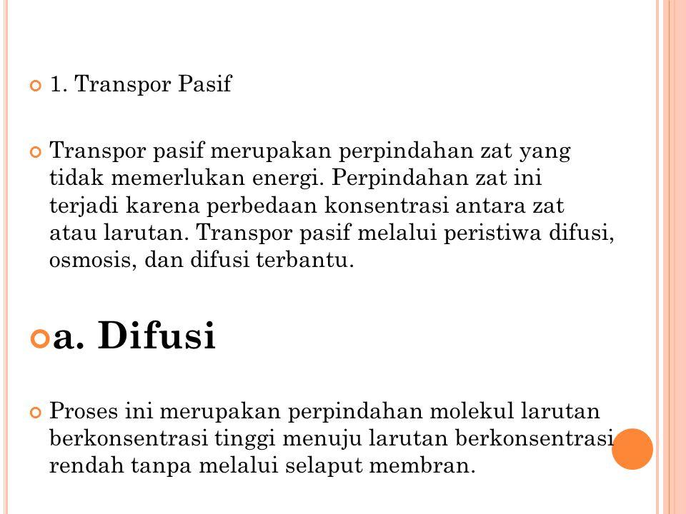a. Difusi 1. Transpor Pasif