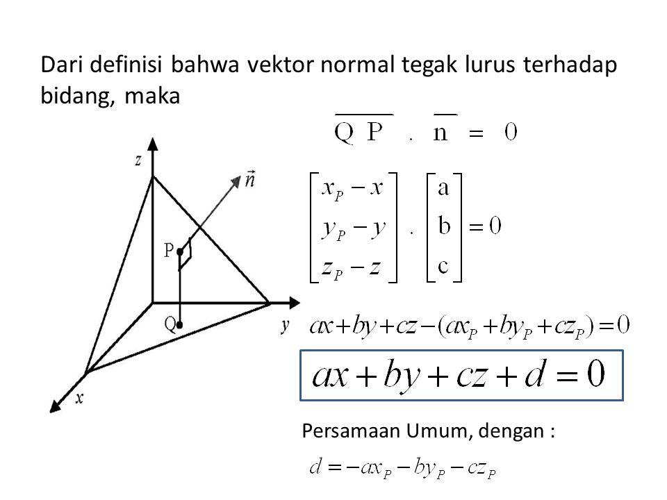Dari definisi bahwa vektor normal tegak lurus terhadap bidang, maka