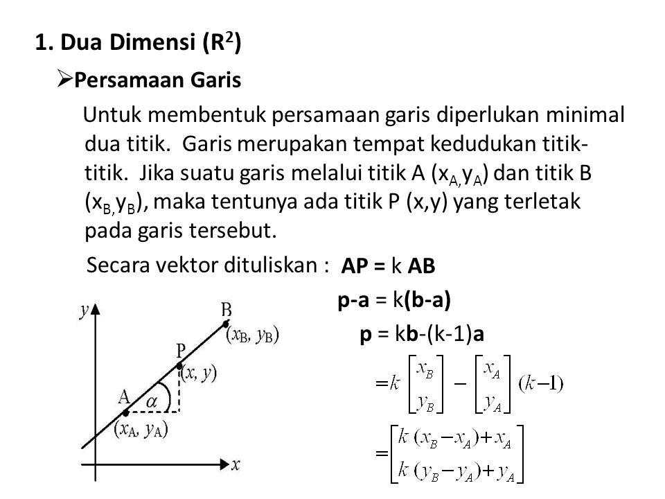 1. Dua Dimensi (R2) Persamaan Garis