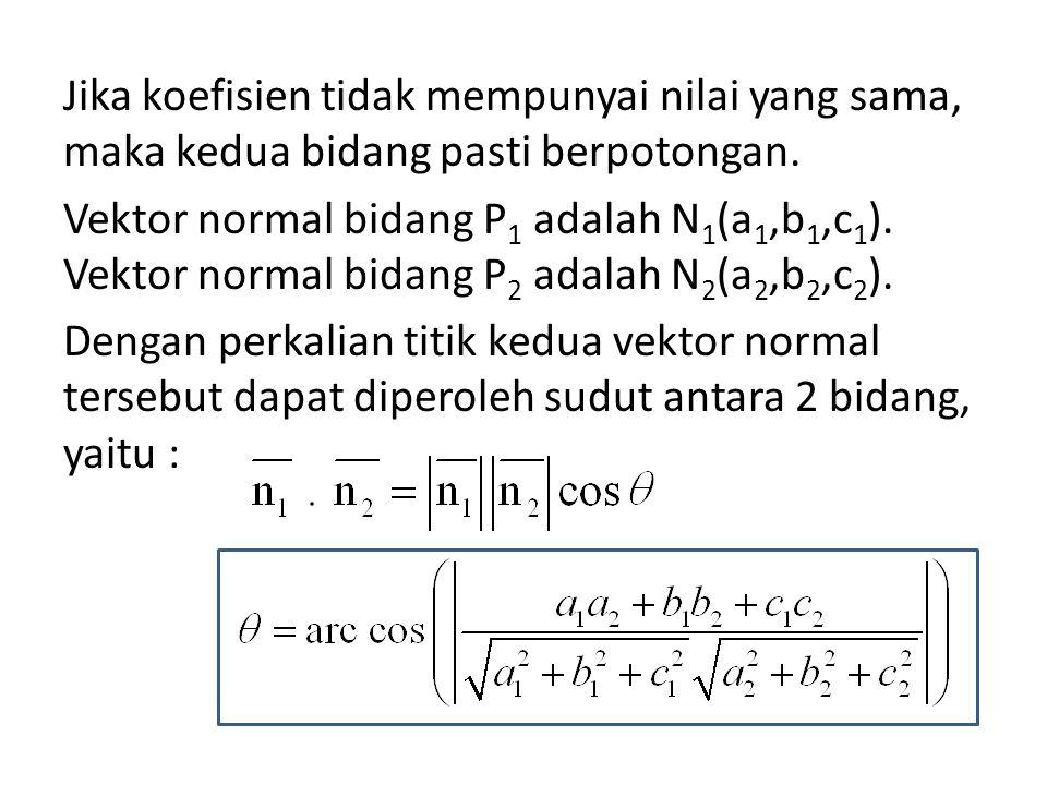 Jika koefisien tidak mempunyai nilai yang sama, maka kedua bidang pasti berpotongan.