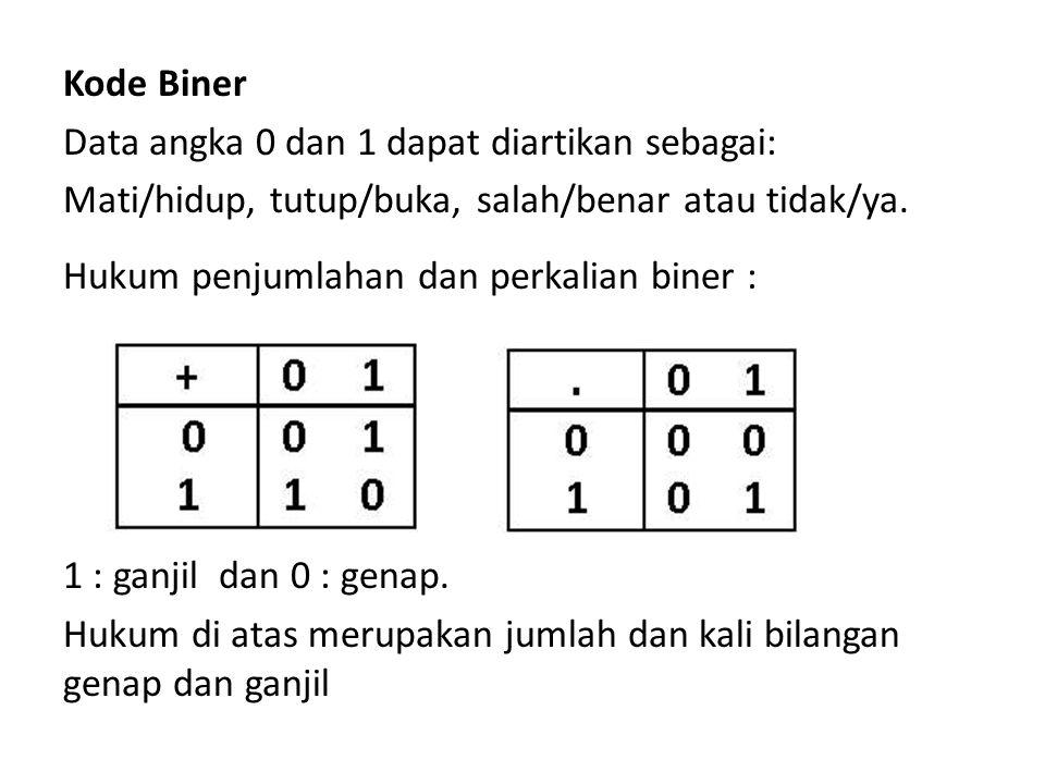 Kode Biner Data angka 0 dan 1 dapat diartikan sebagai: Mati/hidup, tutup/buka, salah/benar atau tidak/ya.