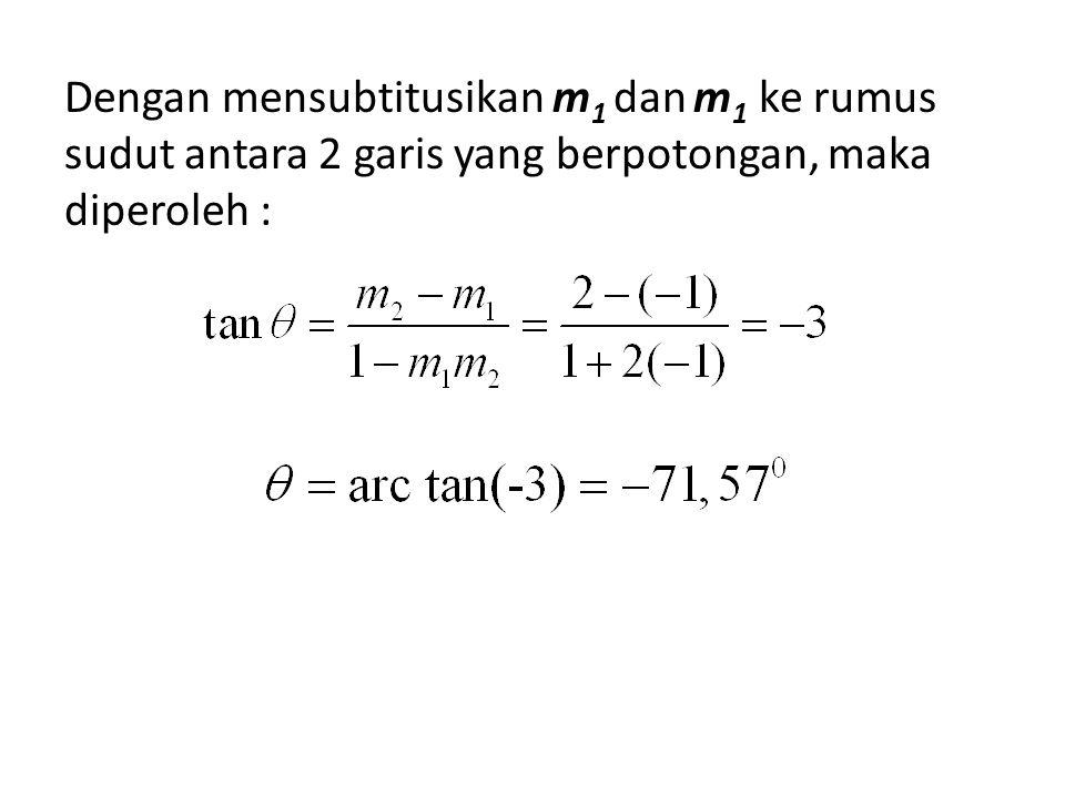 Dengan mensubtitusikan m1 dan m1 ke rumus sudut antara 2 garis yang berpotongan, maka diperoleh :