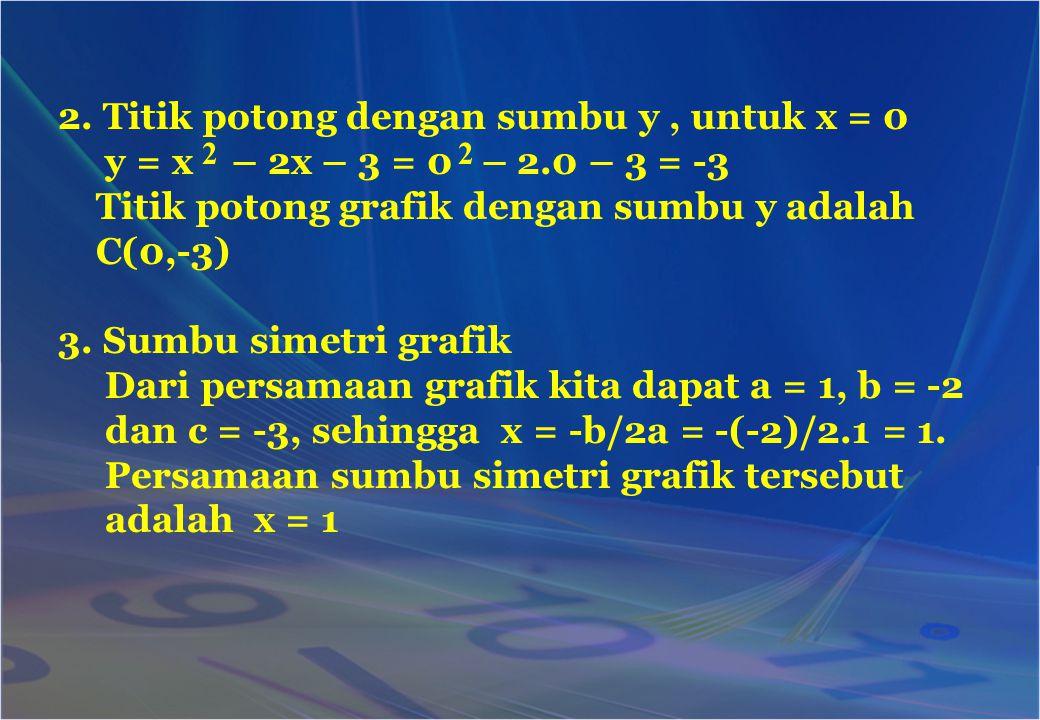 2. Titik potong dengan sumbu y , untuk x = 0