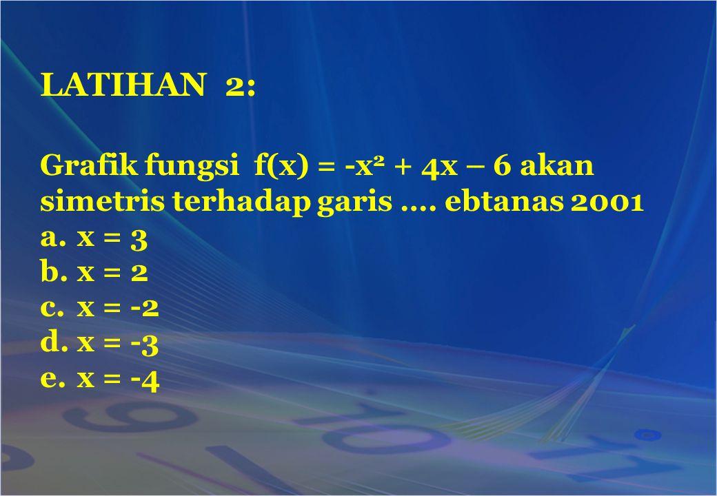 LATIHAN 2: Grafik fungsi f(x) = -x2 + 4x – 6 akan simetris terhadap garis …. ebtanas 2001. x = 3.