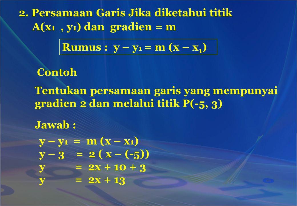 2. Persamaan Garis Jika diketahui titik