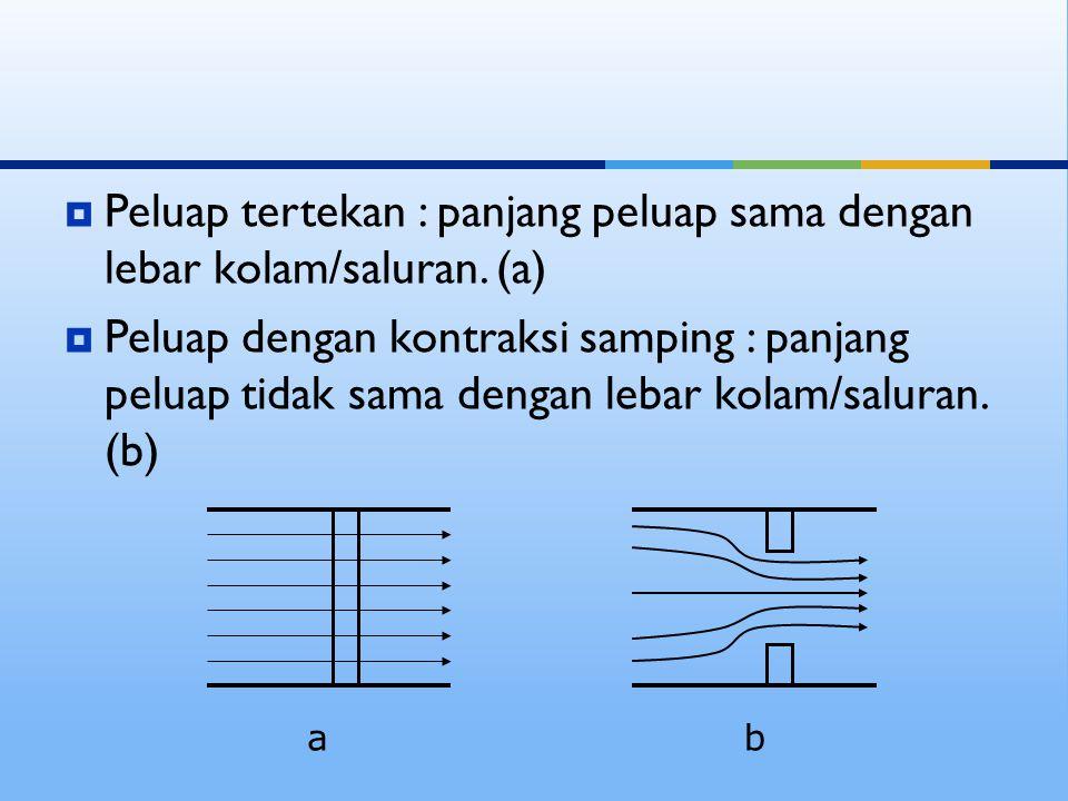 Peluap tertekan : panjang peluap sama dengan lebar kolam/saluran. (a)