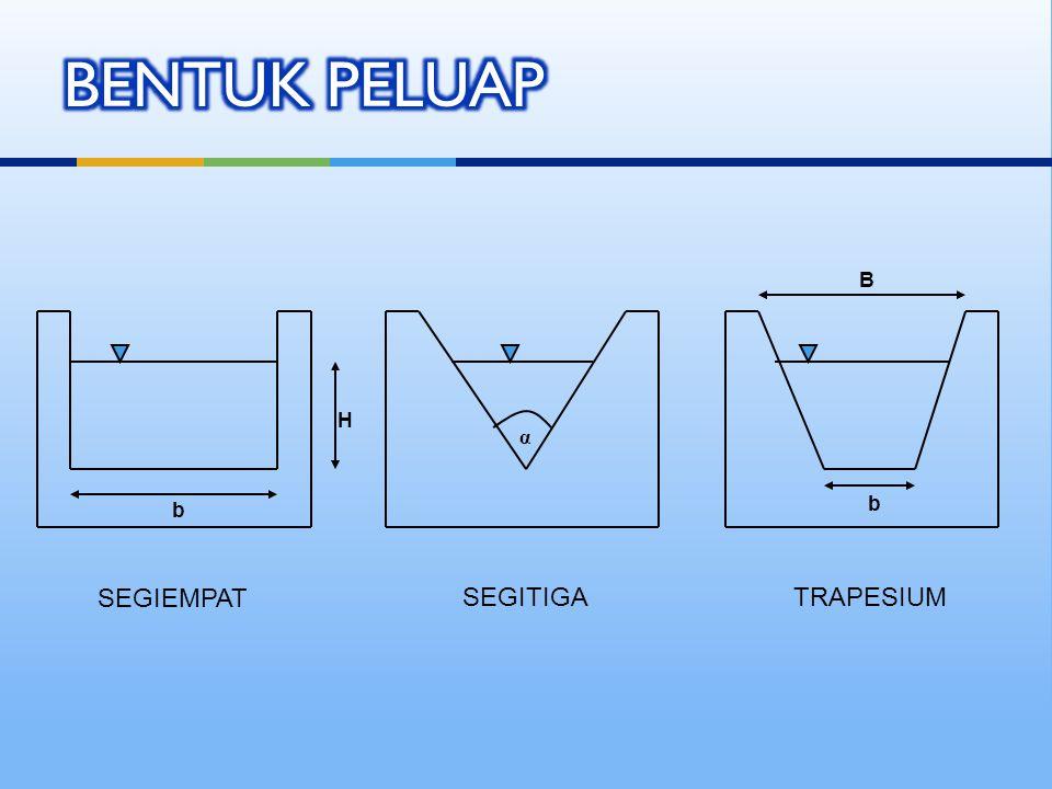 BENTUK PELUAP b B b α H SEGIEMPAT SEGITIGA TRAPESIUM