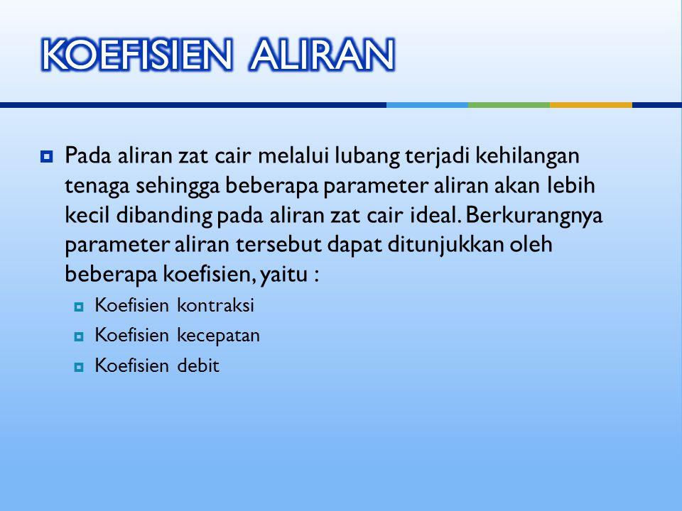 KOEFISIEN ALIRAN