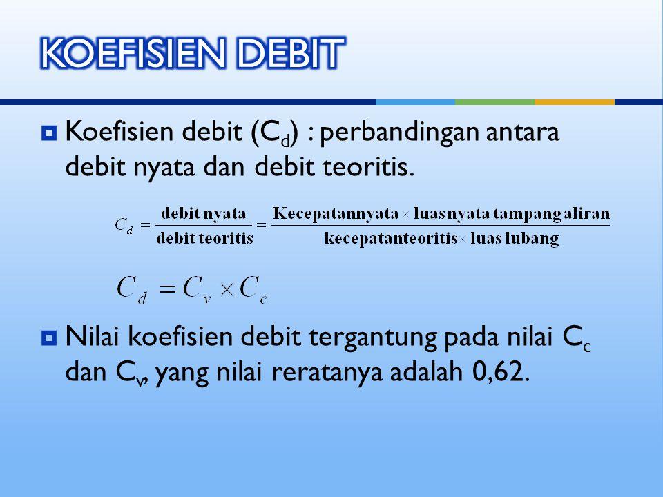 KOEFISIEN DEBIT Koefisien debit (Cd) : perbandingan antara debit nyata dan debit teoritis.