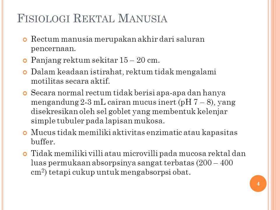 Fisiologi Rektal Manusia
