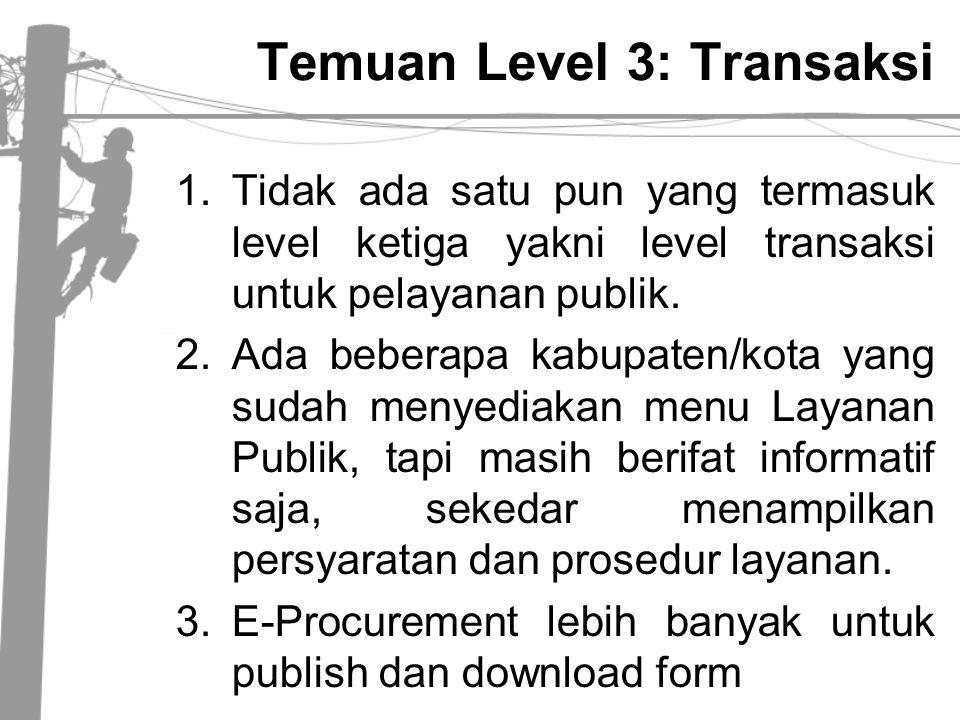 Temuan Level 3: Transaksi