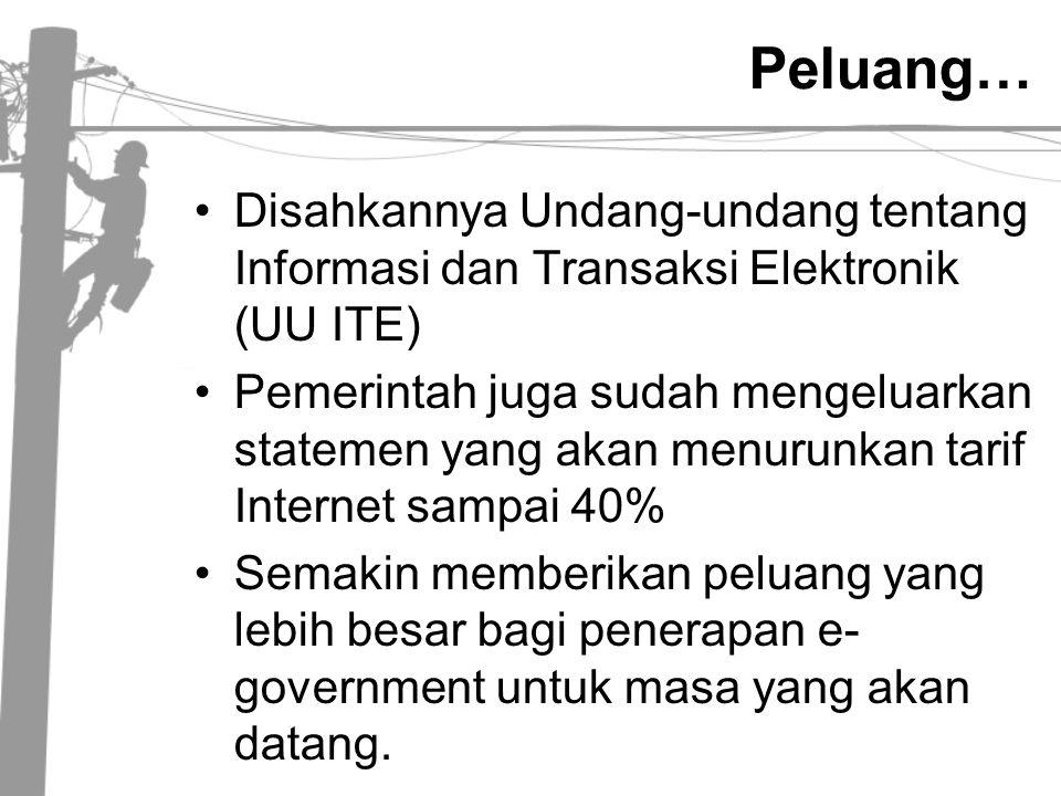 Peluang… Disahkannya Undang-undang tentang Informasi dan Transaksi Elektronik (UU ITE)