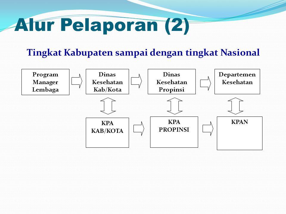Alur Pelaporan (2) Tingkat Kabupaten sampai dengan tingkat Nasional