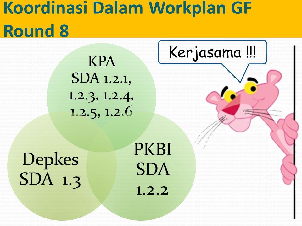 Koordinasi Dalam Workplan GF Round 8