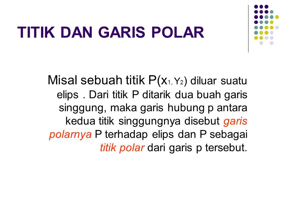TITIK DAN GARIS POLAR