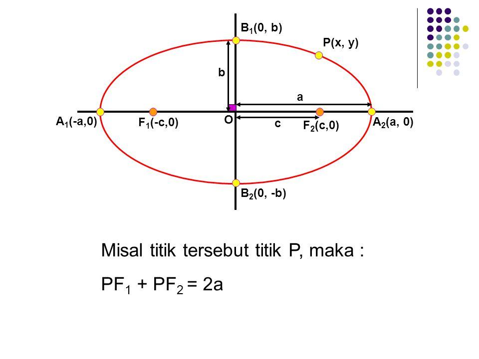 Misal titik tersebut titik P, maka : PF1 + PF2 = 2a