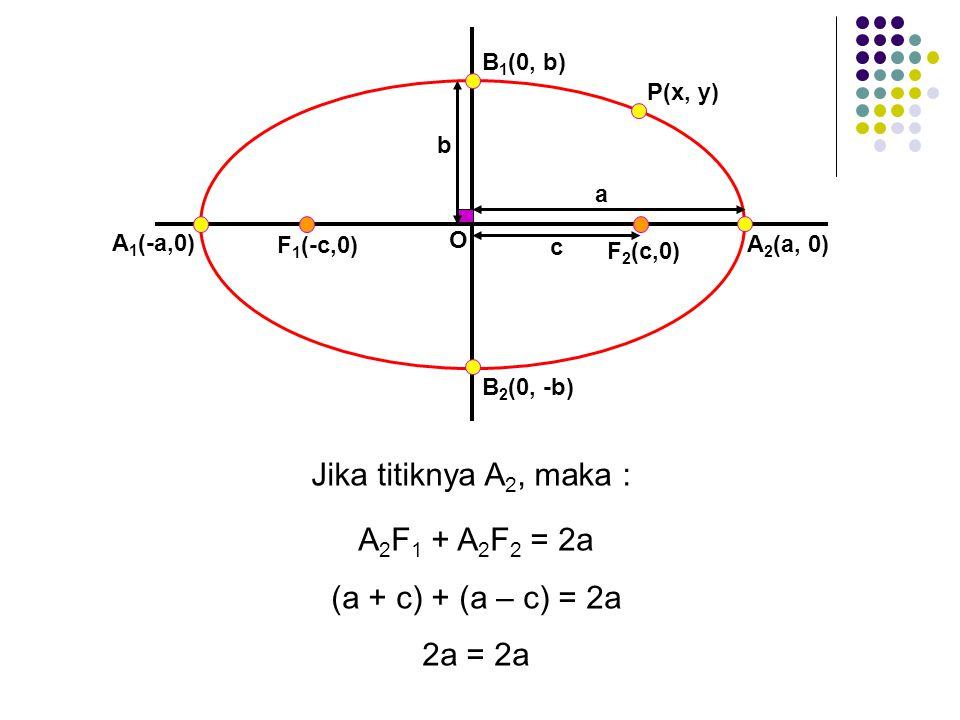 Jika titiknya A2, maka : A2F1 + A2F2 = 2a (a + c) + (a – c) = 2a