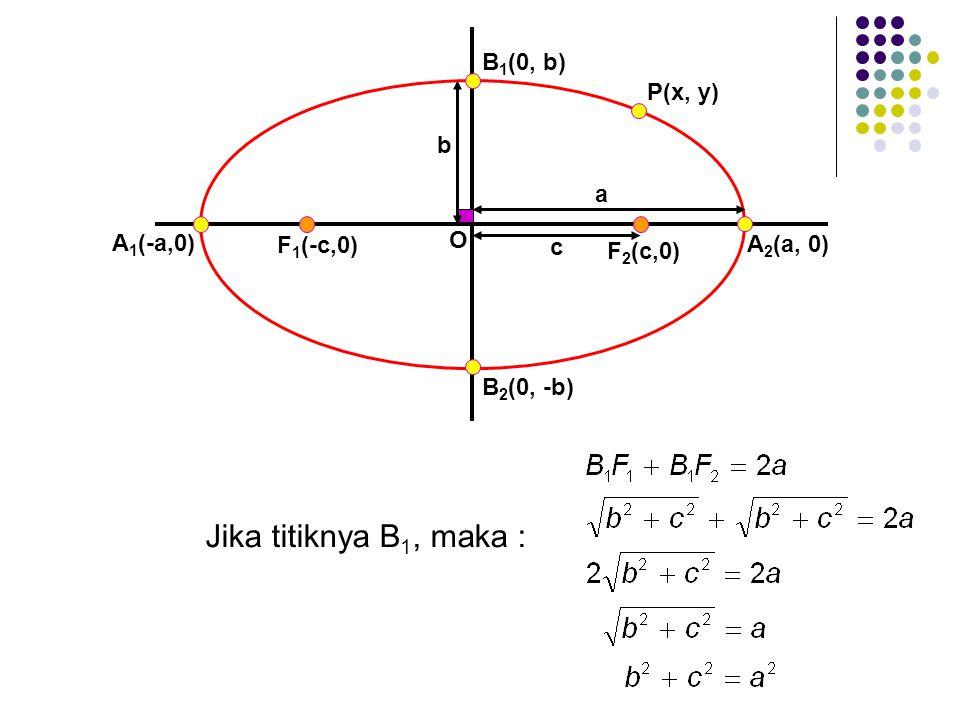 Jika titiknya B1, maka : B1(0, b) P(x, y) b a A1(-a,0) O F1(-c,0) c