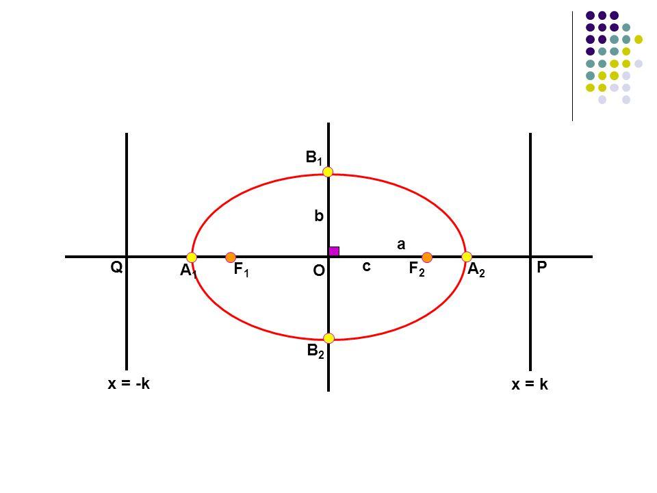 B1 b a Q A1 F1 c O F2 A2 P B2 x = -k x = k