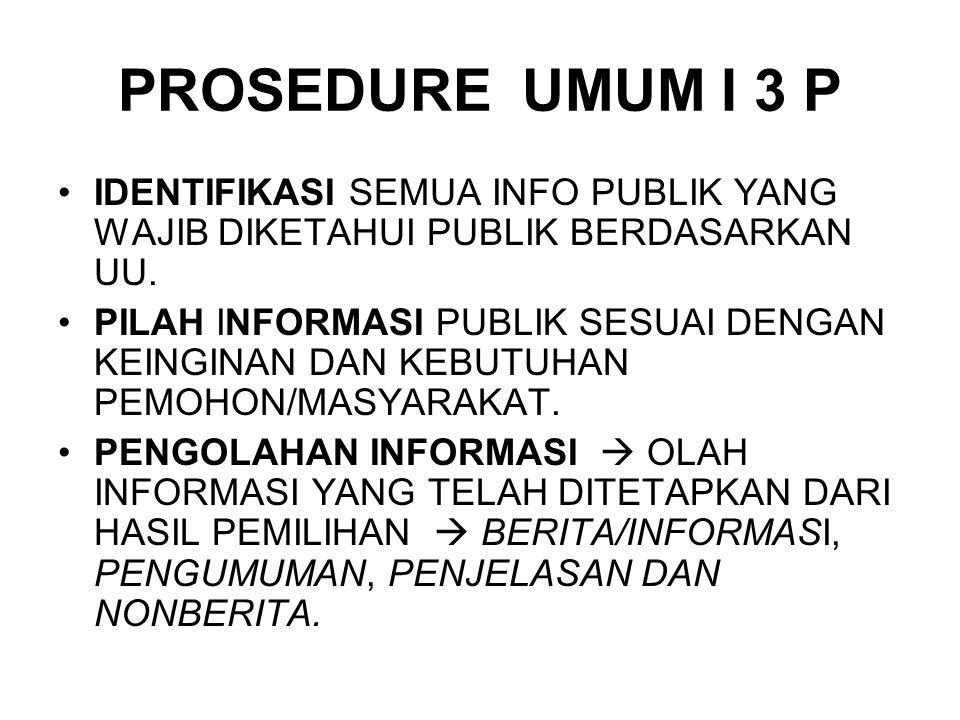 PROSEDURE UMUM I 3 P IDENTIFIKASI SEMUA INFO PUBLIK YANG WAJIB DIKETAHUI PUBLIK BERDASARKAN UU.