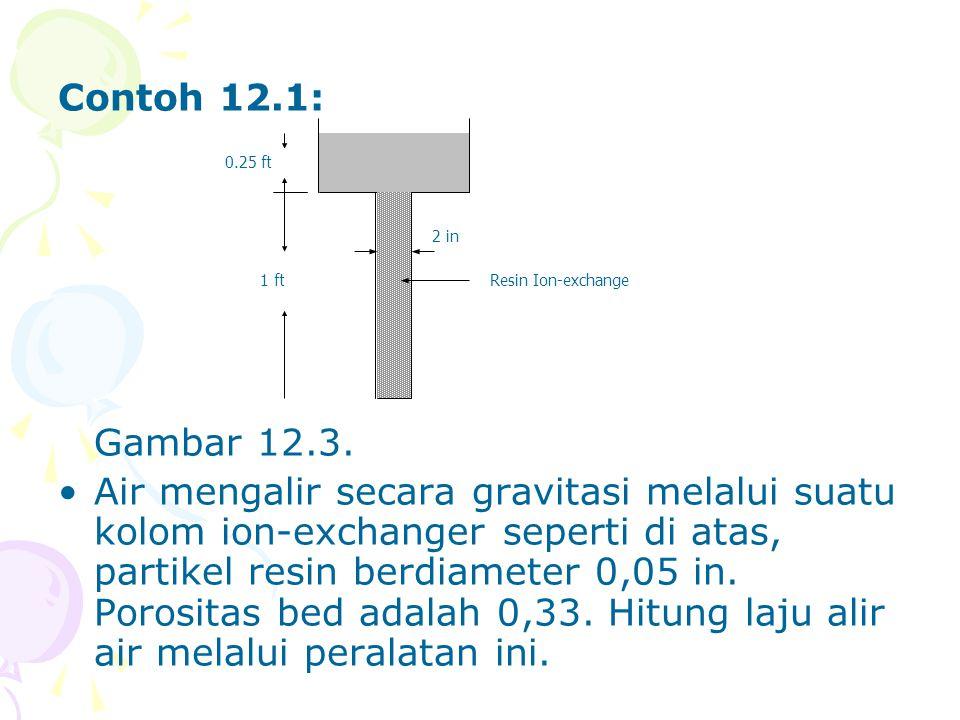 Contoh 12.1: Gambar 12.3.