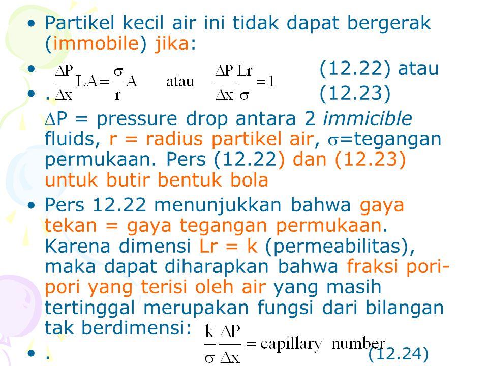 Partikel kecil air ini tidak dapat bergerak (immobile) jika: