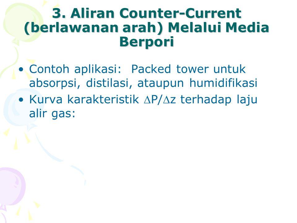 3. Aliran Counter-Current (berlawanan arah) Melalui Media Berpori