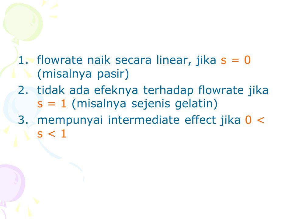 flowrate naik secara linear, jika s = 0 (misalnya pasir)