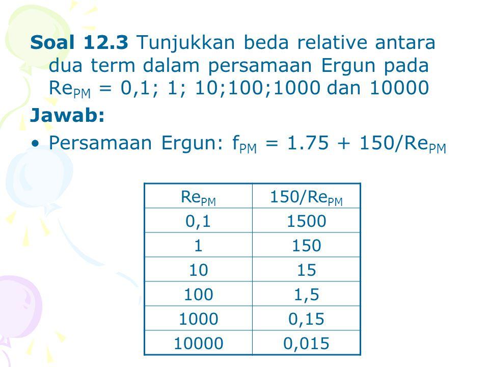 Persamaan Ergun: fPM = 1.75 + 150/RePM