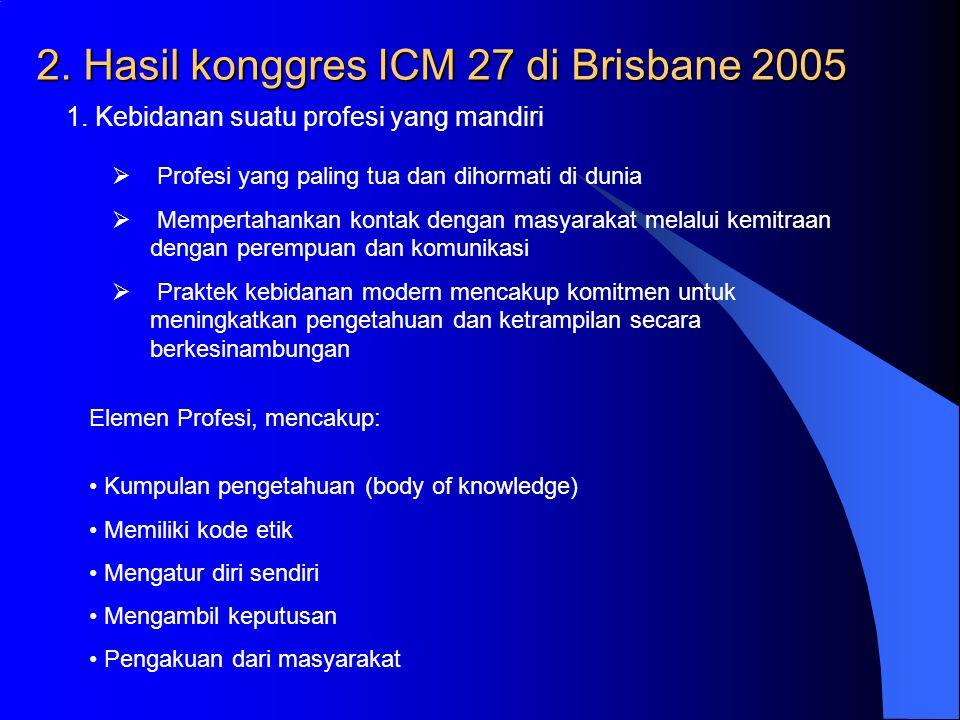 2. Hasil konggres ICM 27 di Brisbane 2005
