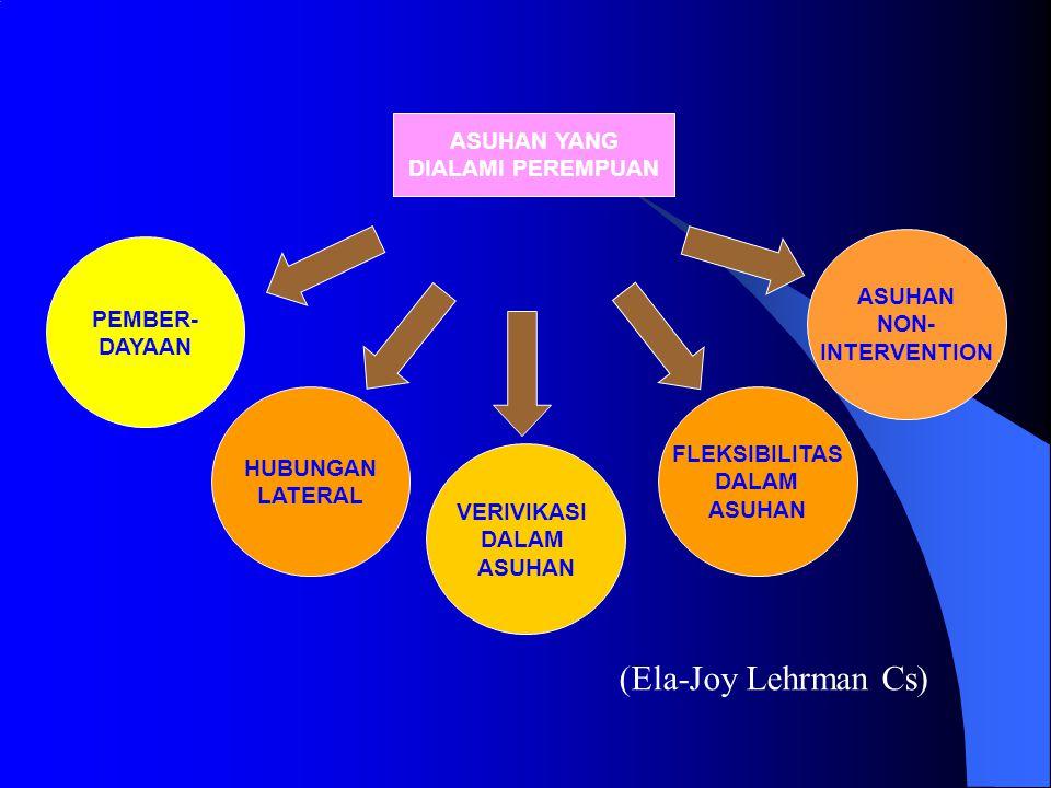 (Ela-Joy Lehrman Cs) ASUHAN YANG DIALAMI PEREMPUAN ASUHAN PEMBER- NON-