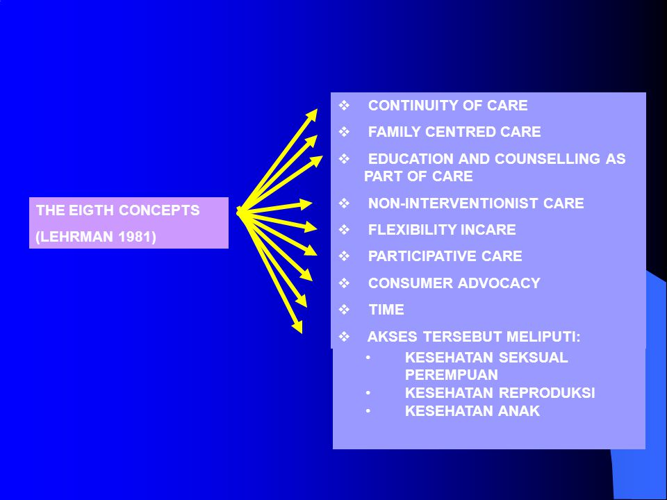 THE EIGTH CONCEPTS (LEHRMAN 1981) CONTINUITY OF CARE. FAMILY CENTRED CARE. EDUCATION AND COUNSELLING AS PART OF CARE.
