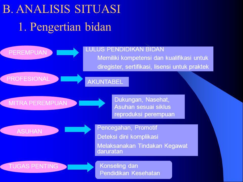 B. ANALISIS SITUASI 1. Pengertian bidan LULUS PENDIDIKAN BIDAN