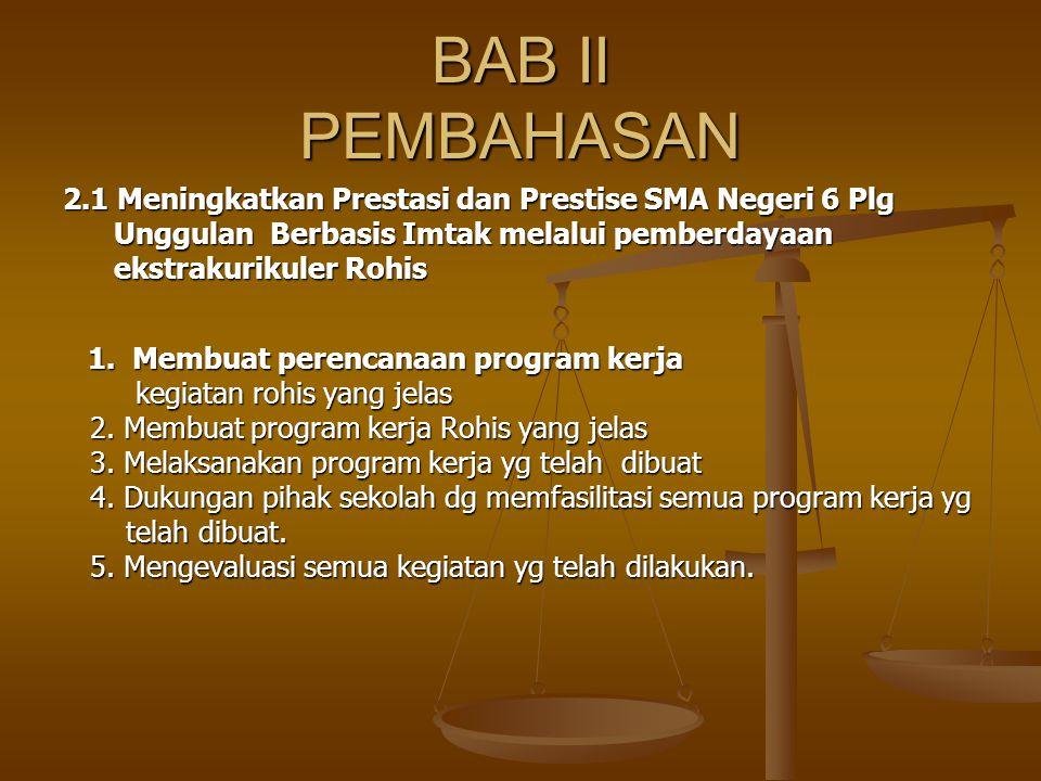 BAB II PEMBAHASAN 2.1 Meningkatkan Prestasi dan Prestise SMA Negeri 6 Plg. Unggulan Berbasis Imtak melalui pemberdayaan.