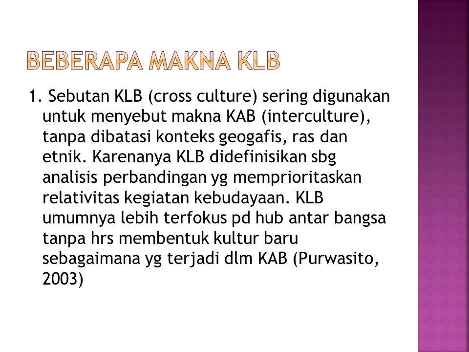 Beberapa Makna KLB