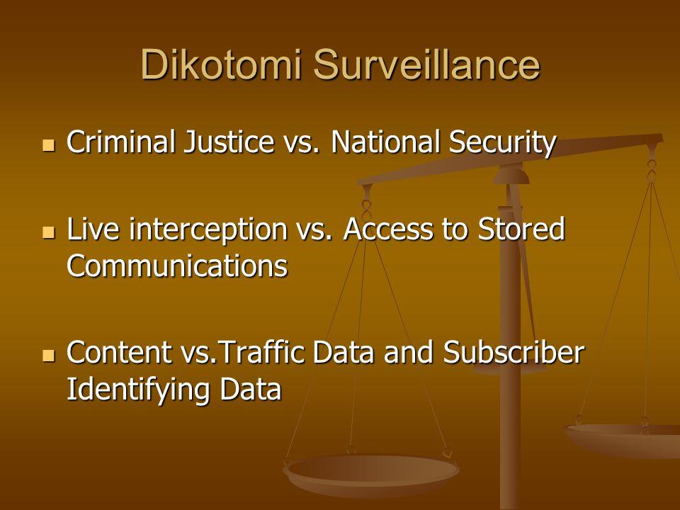 Dikotomi Surveillance