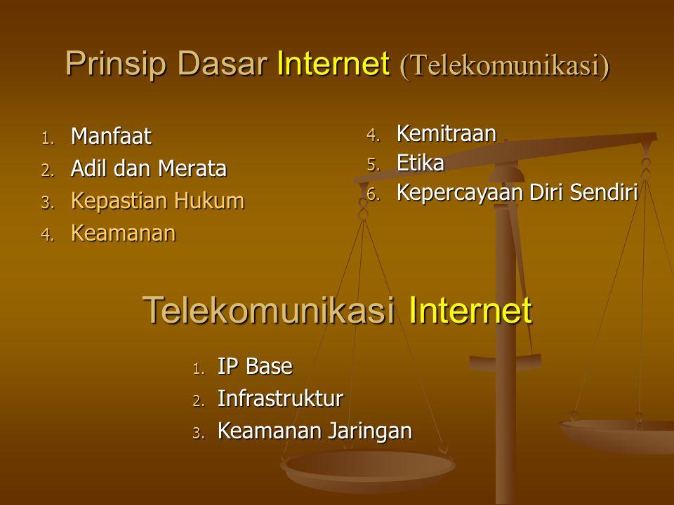Prinsip Dasar Internet (Telekomunikasi)