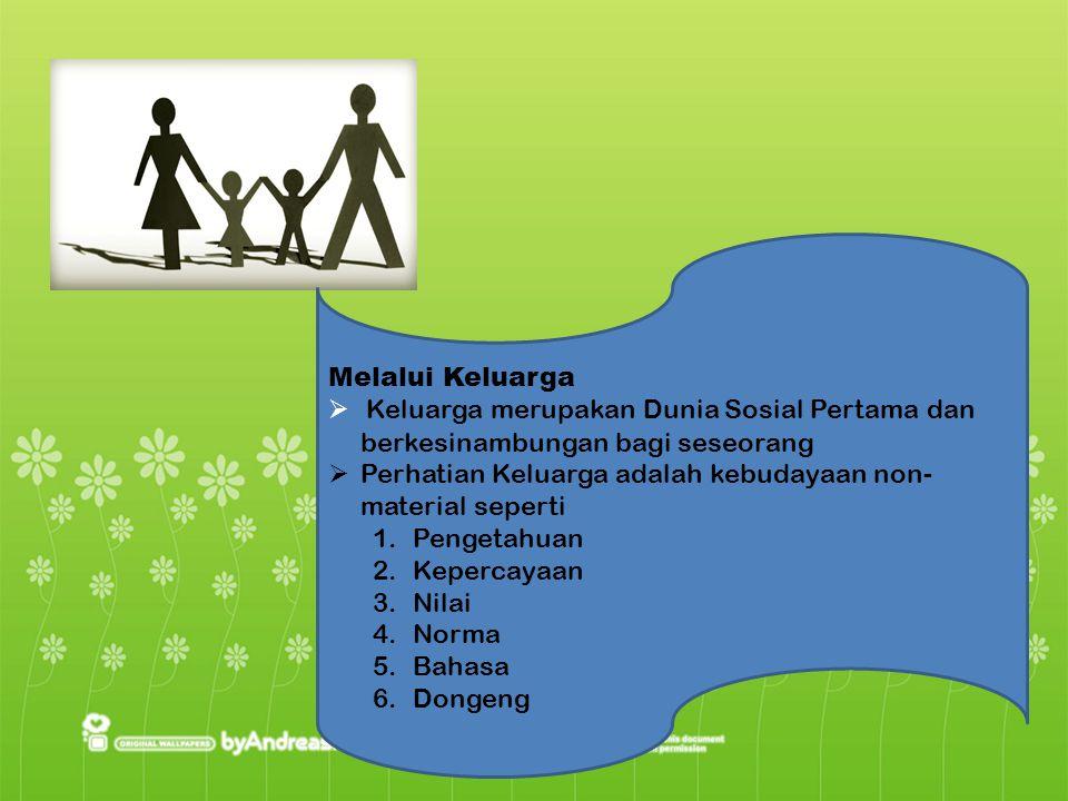 Melalui Keluarga Keluarga merupakan Dunia Sosial Pertama dan berkesinambungan bagi seseorang.