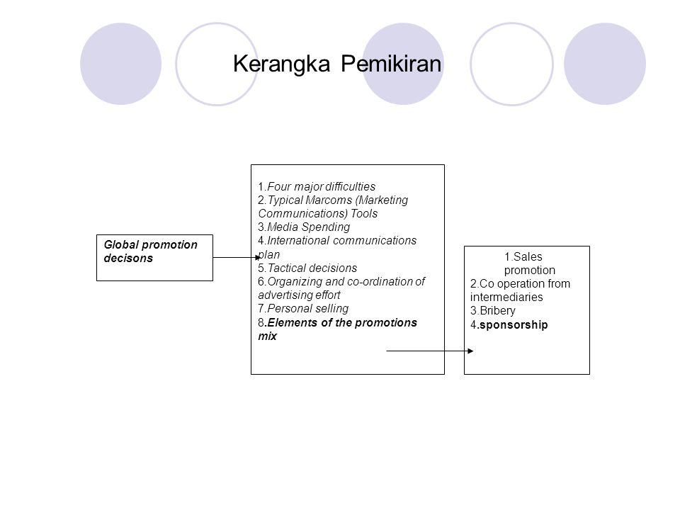 Kerangka Pemikiran .Four major difficulties